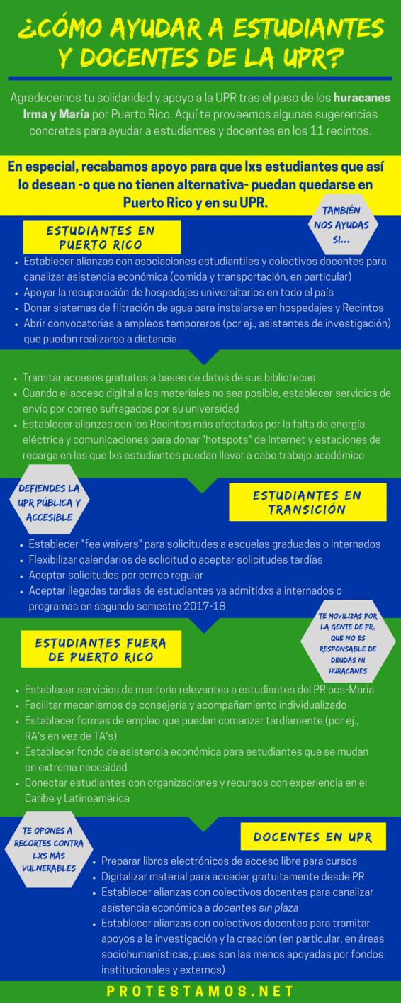 ¿Cómo ayudar a estudiantes y docentes en la UPR_