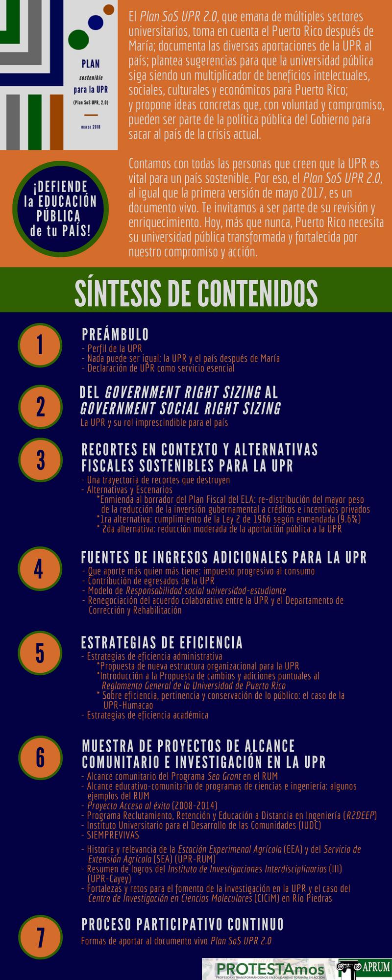 Síntesis de contenidos_Plan SoS UPR 2.0_marzo 2018.png